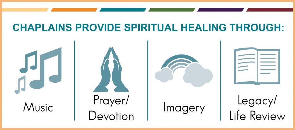 Chaplains_healing_blog