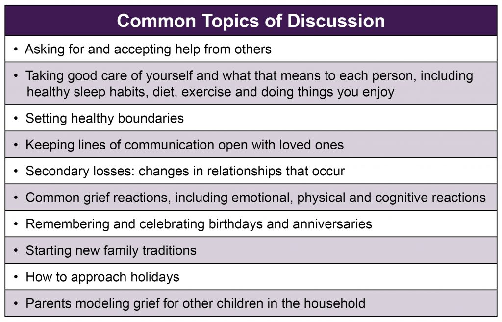 Topics of discussion table