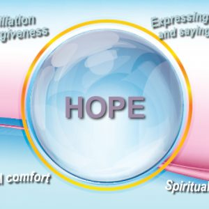 Refocusing Hope at End of Life
