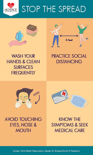 Tips to stop the Spread: Wash your hands and clean surfaces frequently. Practice social distancing. Avoid touching eyes, nose and mouth. Know the symptoms and seek medical care.